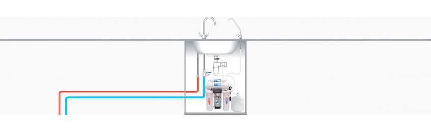 Домашние Фильтры Для Воды С Обратным Осмосом